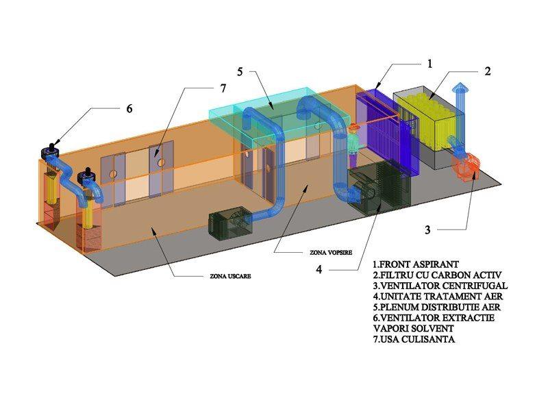 cabine-presurizate